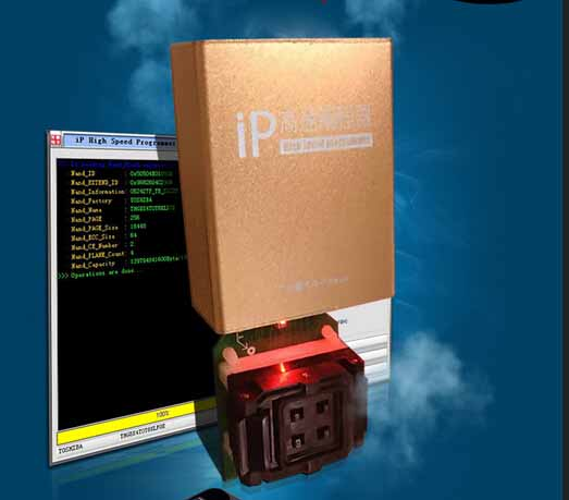 IP-Box 2 Original